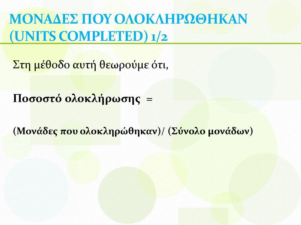 ΜΟΝΑΔΕΣ ΠΟΥ ΟΛΟΚΛΗΡΩΘΗΚΑΝ (UNITS COMPLETED) 1/2 Στη μέθοδο αυτή θεωρούμε ότι, Ποσοστό ολοκλήρωσης = (Μονάδες που ολοκληρώθηκαν)/ (Σύνολο μονάδων)