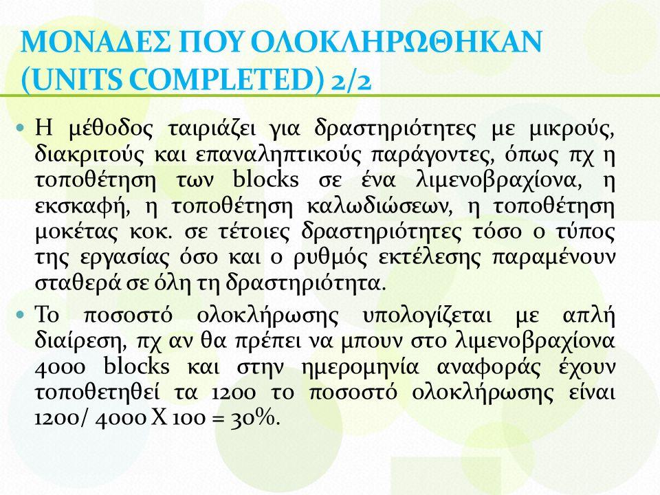 ΜΟΝΑΔΕΣ ΠΟΥ ΟΛΟΚΛΗΡΩΘΗΚΑΝ (UNITS COMPLETED) 2/2 Η μέθοδος ταιριάζει για δραστηριότητες με μικρούς, διακριτούς και επαναληπτικούς παράγοντες, όπως πχ η τοποθέτηση των blocks σε ένα λιμενοβραχίονα, η εκσκαφή, η τοποθέτηση καλωδιώσεων, η τοποθέτηση μοκέτας κοκ.