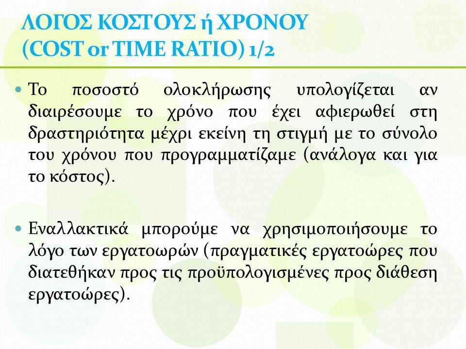 ΛΟΓΟΣ ΚΟΣΤΟΥΣ ή ΧΡΟΝΟΥ (COST or TIME RATIO) 1/2 Το ποσοστό ολοκλήρωσης υπολογίζεται αν διαιρέσουμε το χρόνο που έχει αφιερωθεί στη δραστηριότητα μέχρι εκείνη τη στιγμή με το σύνολο του χρόνου που προγραμματίζαμε (ανάλογα και για το κόστος).