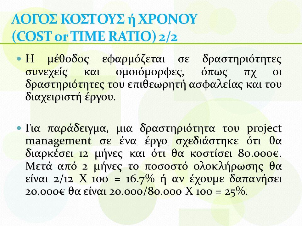 ΛΟΓΟΣ ΚΟΣΤΟΥΣ ή ΧΡΟΝΟΥ (COST or TIME RATIO) 2/2 Η μέθοδος εφαρμόζεται σε δραστηριότητες συνεχείς και ομοιόμορφες, όπως πχ οι δραστηριότητες του επιθεωρητή ασφαλείας και του διαχειριστή έργου.