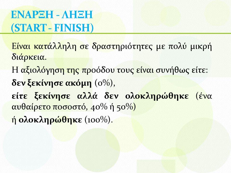 ΕΝΑΡΞΗ - ΛΗΞΗ (START - FINISH) Είναι κατάλληλη σε δραστηριότητες με πολύ μικρή διάρκεια.