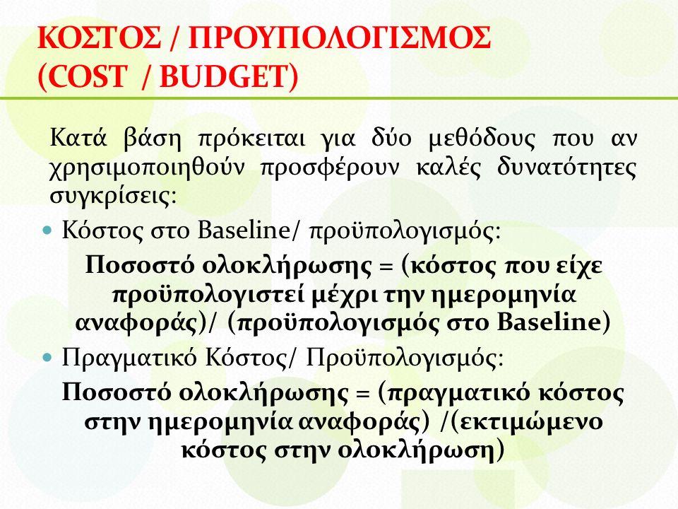 ΚΟΣΤΟΣ / ΠΡΟΥΠΟΛΟΓΙΣΜΟΣ (COST / BUDGET) Κατά βάση πρόκειται για δύο μεθόδους που αν χρησιμοποιηθούν προσφέρουν καλές δυνατότητες συγκρίσεις: Κόστος στο Baseline/ προϋπολογισμός: Ποσοστό ολοκλήρωσης = (κόστος που είχε προϋπολογιστεί μέχρι την ημερομηνία αναφοράς)/ (προϋπολογισμός στο Baseline) Πραγματικό Κόστος/ Προϋπολογισμός: Ποσοστό ολοκλήρωσης = (πραγματικό κόστος στην ημερομηνία αναφοράς) /(εκτιμώμενο κόστος στην ολοκλήρωση)