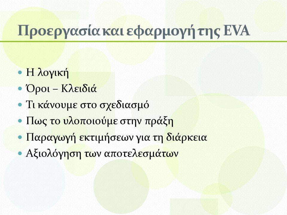 Προεργασία και εφαρμογή της EVA Η λογική Όροι – Κλειδιά Τι κάνουμε στο σχεδιασμό Πως το υλοποιούμε στην πράξη Παραγωγή εκτιμήσεων για τη διάρκεια Αξιολόγηση των αποτελεσμάτων