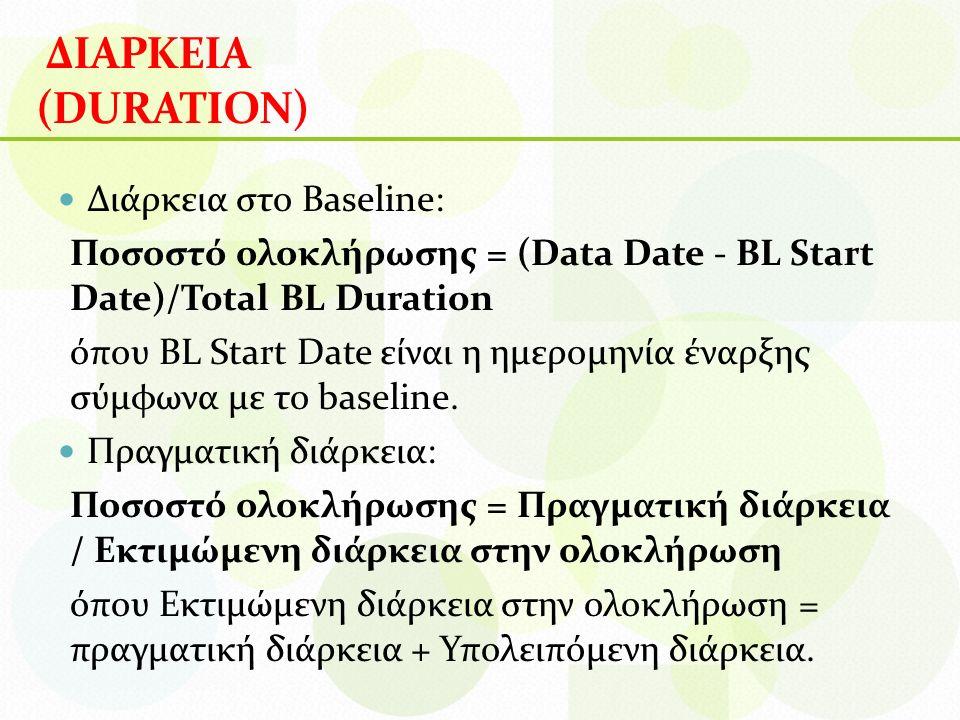 ΔΙΑΡΚΕΙΑ (DURATION) Διάρκεια στο Baseline: Ποσοστό ολοκλήρωσης = (Data Date - BL Start Date)/Total BL Duration όπου BL Start Date είναι η ημερομηνία έναρξης σύμφωνα με το baseline.