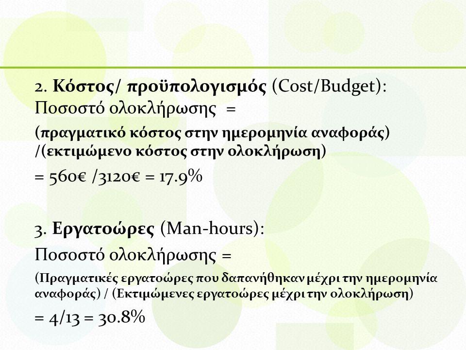 2. Κόστος/ προϋπολογισμός (Cost/Budget): Ποσοστό ολοκλήρωσης = (πραγματικό κόστος στην ημερομηνία αναφοράς) /(εκτιμώμενο κόστος στην ολοκλήρωση) = 560