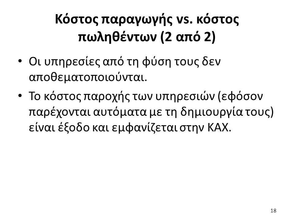 Κόστος παραγωγής vs.