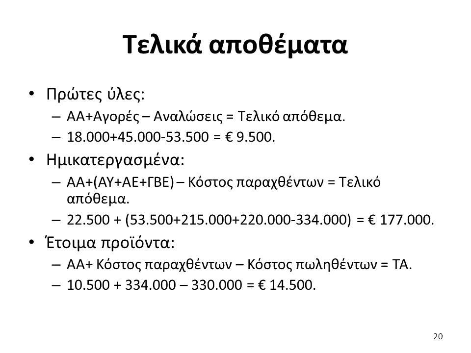 Τελικά αποθέματα Πρώτες ύλες: – ΑΑ+Αγορές – Αναλώσεις = Τελικό απόθεμα.