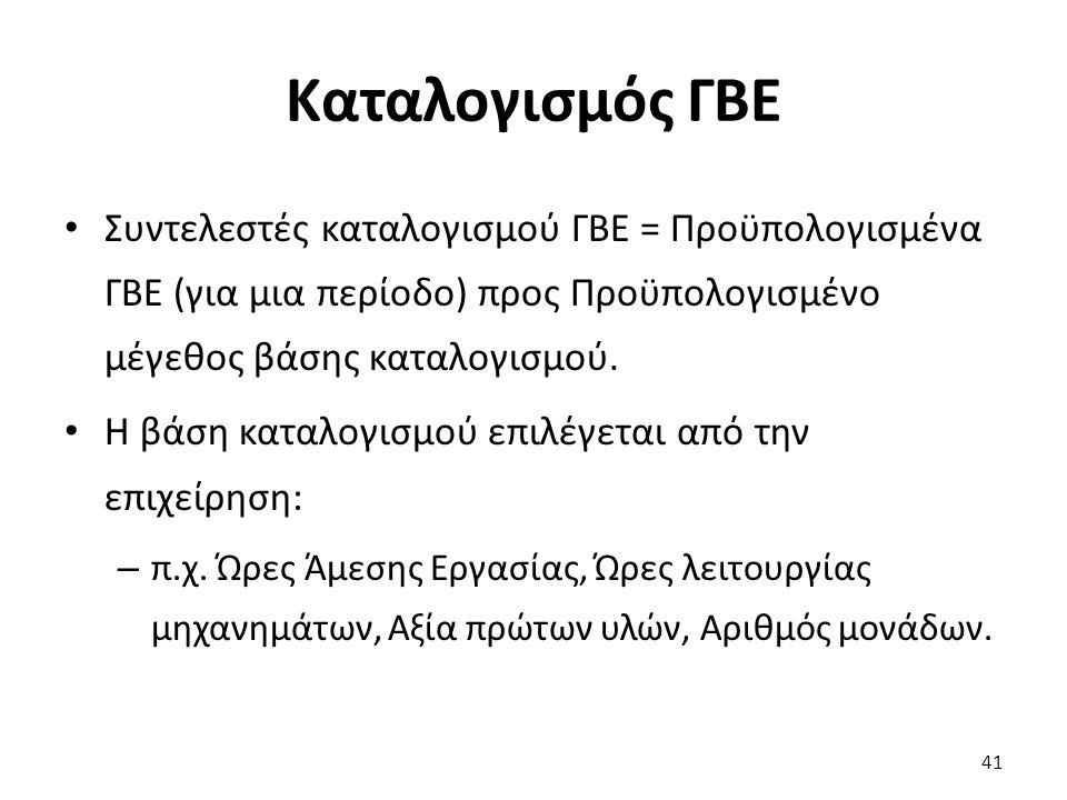 Καταλογισμός ΓΒΕ Συντελεστές καταλογισμού ΓΒΕ = Προϋπολογισμένα ΓΒΕ (για μια περίοδο) προς Προϋπολογισμένο μέγεθος βάσης καταλογισμού.