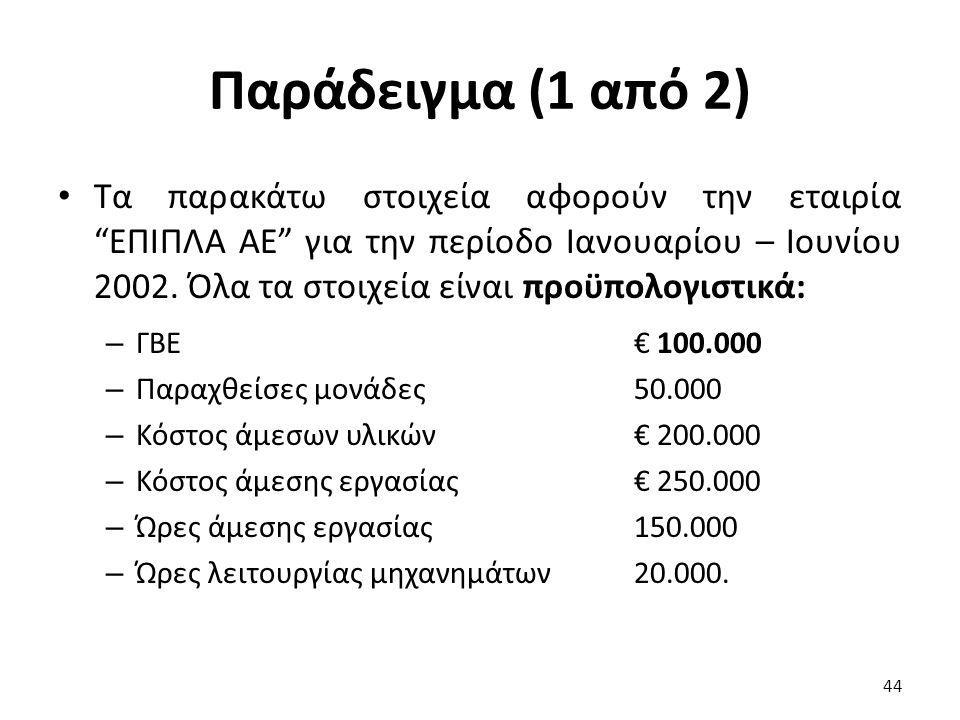 Παράδειγμα (1 από 2) Τα παρακάτω στοιχεία αφορούν την εταιρία ΕΠΙΠΛΑ ΑΕ για την περίοδο Ιανουαρίου – Ιουνίου 2002.