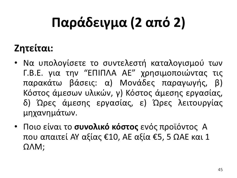 Παράδειγμα (2 από 2) Ζητείται: Να υπολογίσετε το συντελεστή καταλογισμού των Γ.Β.Ε.