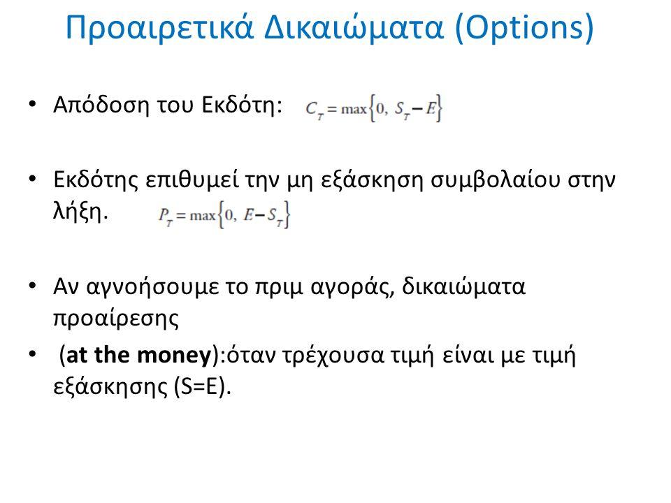 Προαιρετικά Δικαιώματα (Options) Aπόδοση του Εκδότη: Eκδότης επιθυμεί την μη εξάσκηση συμβολαίου στην λήξη.