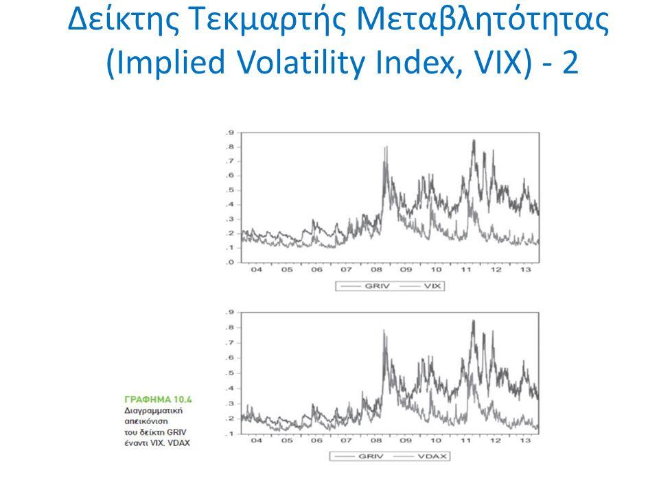 Δείκτης Τεκμαρτής Μεταβλητότητας (Implied Volatility Index, VIX) - 2