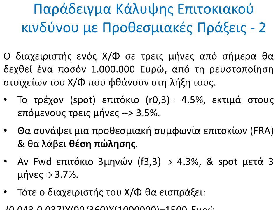 Παράδειγμα Κάλυψης Επιτοκιακού κινδύνου με Προθεσμιακές Πράξεις - 2 Ο διαχειριστής ενός Χ/Φ σε τρεις μήνες από σήμερα θα δεχθεί ένα ποσόν 1.000.000 Ευρώ, από τη ρευστοποίηση στοιχείων του Χ/Φ που φθάνουν στη λήξη τους.