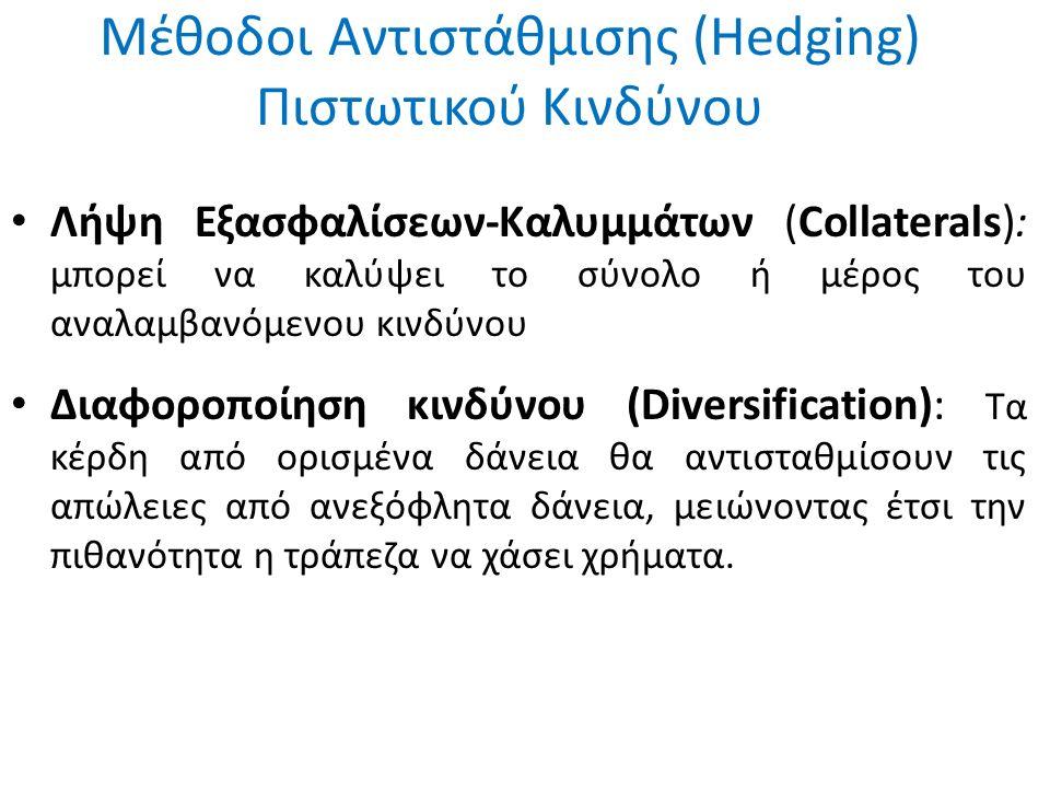 Μέθοδοι Αντιστάθμισης (Hedging) Πιστωτικού Κινδύνου Λήψη Εξασφαλίσεων-Καλυμμάτων (Collaterals): μπορεί να καλύψει το σύνολο ή μέρος του αναλαμβανόμενου κινδύνου Διαφοροποίηση κινδύνου (Diversification): Τα κέρδη από ορισμένα δάνεια θα αντισταθμίσουν τις απώλειες από ανεξόφλητα δάνεια, μειώνοντας έτσι την πιθανότητα η τράπεζα να χάσει χρήματα.