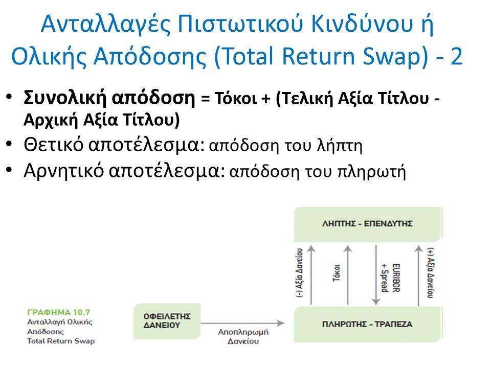 Ανταλλαγές Πιστωτικού Κινδύνου ή Ολικής Απόδοσης (Total Return Swap) - 2 Συνολική απόδοση = Τόκοι + (Τελική Αξία Τίτλου - Αρχική Αξία Τίτλου) Θετικό α