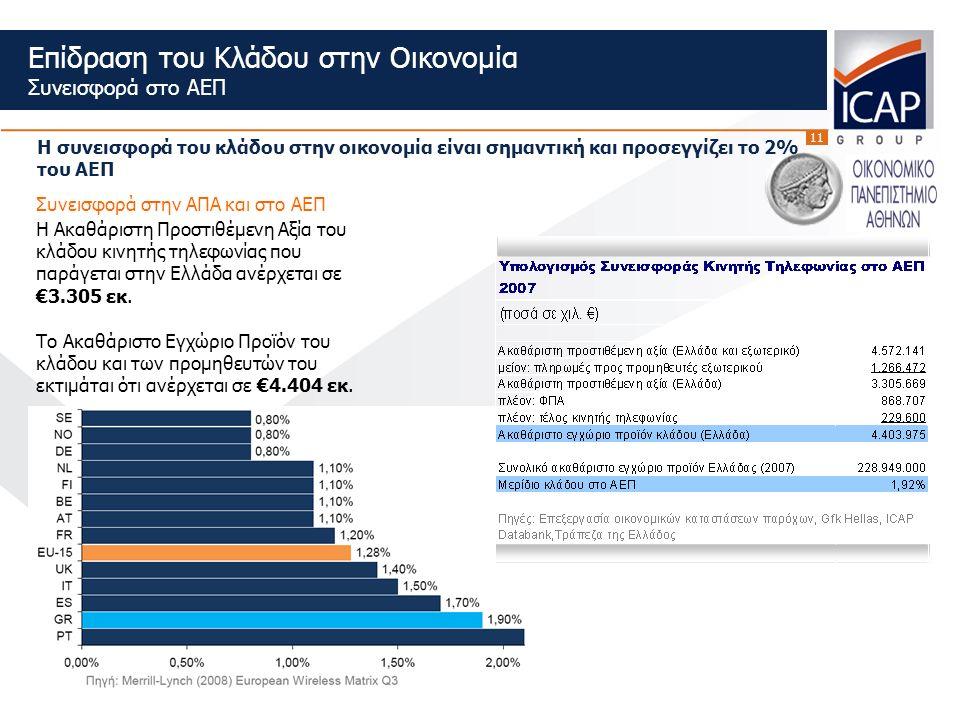 11 Επίδραση του Κλάδου στην Οικονομία Συνεισφορά στο ΑΕΠ Συνεισφορά στην ΑΠΑ και στο ΑΕΠ Η Ακαθάριστη Προστιθέμενη Αξία του κλάδου κινητής τηλεφωνίας που παράγεται στην Ελλάδα ανέρχεται σε €3.305 εκ.