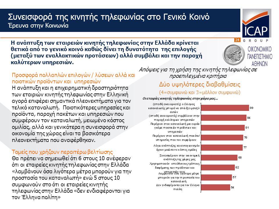 24 Προσφορά πολλαπλών επιλογών / λύσεων αλλά και ποιοτικών προϊόντων και υπηρεσιών Η ανάπτυξη και η επιχειρηματική δραστηριότητα των εταιριών κινητής τηλεφωνίας στην Ελληνική αγορά επιφέρει σημαντικά πλεονεκτήματα για τον τελικό καταναλωτή.
