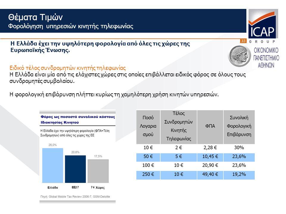 33 Θέματα Τιμών Φορολόγηση υπηρεσιών κινητής τηλεφωνίας Ειδικό τέλος συνδρομητών κινητής τηλεφωνίας Η Ελλάδα είναι μία από τις ελάχιστες χώρες στις οποίες επιβάλλεται ειδικός φόρος σε όλους τους συνδρομητές συμβολαίου.