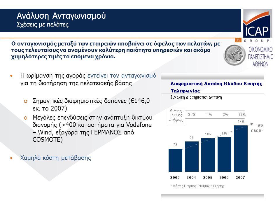 35 Η ωρίμανση της αγοράς εντείνει τον ανταγωνισμό για τη διατήρηση της πελατειακής βάσης oΣημαντικές διαφημιστικές δαπάνες (€146,0 εκ.