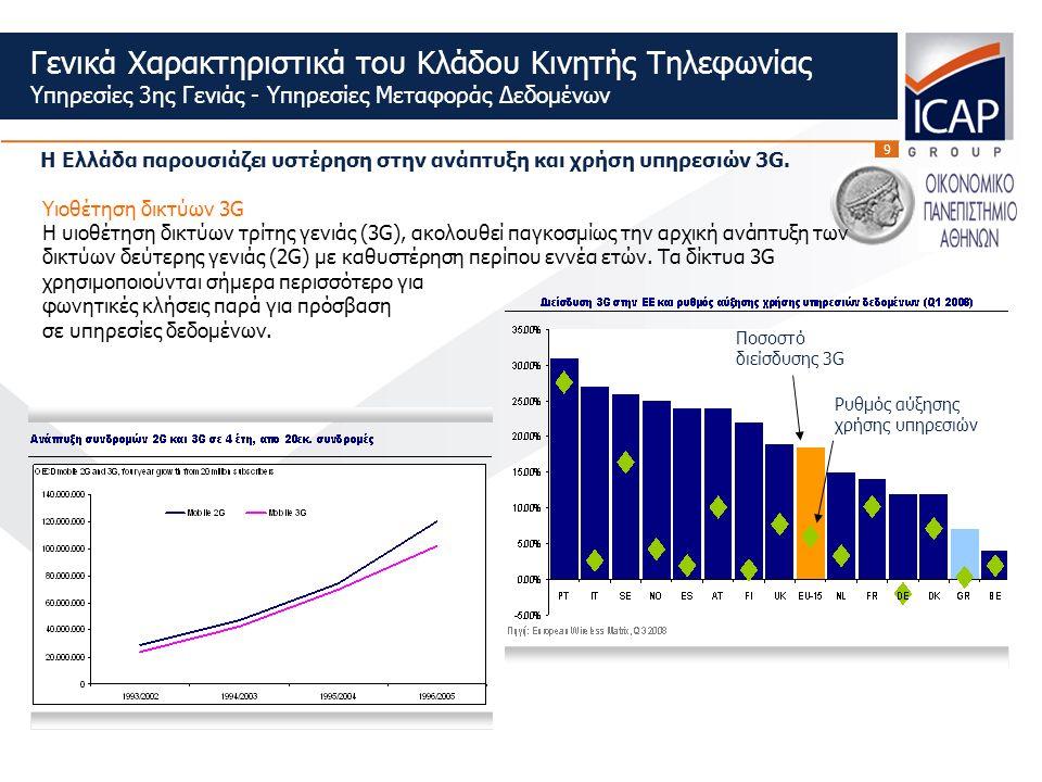 9 Γενικά Χαρακτηριστικά του Κλάδου Κινητής Τηλεφωνίας Υπηρεσίες 3ης Γενιάς - Υπηρεσίες Μεταφοράς Δεδομένων Υιοθέτηση δικτύων 3G Η υιοθέτηση δικτύων τρίτης γενιάς (3G), ακολουθεί παγκοσμίως την αρχική ανάπτυξη των δικτύων δεύτερης γενιάς (2G) με καθυστέρηση περίπου εννέα ετών.