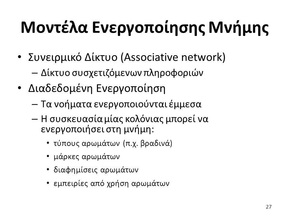 27 Συνειρμικό Δίκτυο (Associative network) – Δίκτυο συσχετιζόμενων πληροφοριών Διαδεδομένη Ενεργοποίηση – Τα νοήματα ενεργοποιούνται έμμεσα – Η συσκευασία μίας κολόνιας μπορεί να ενεργοποιήσει στη μνήμη: τύπους αρωμάτων (π.χ.