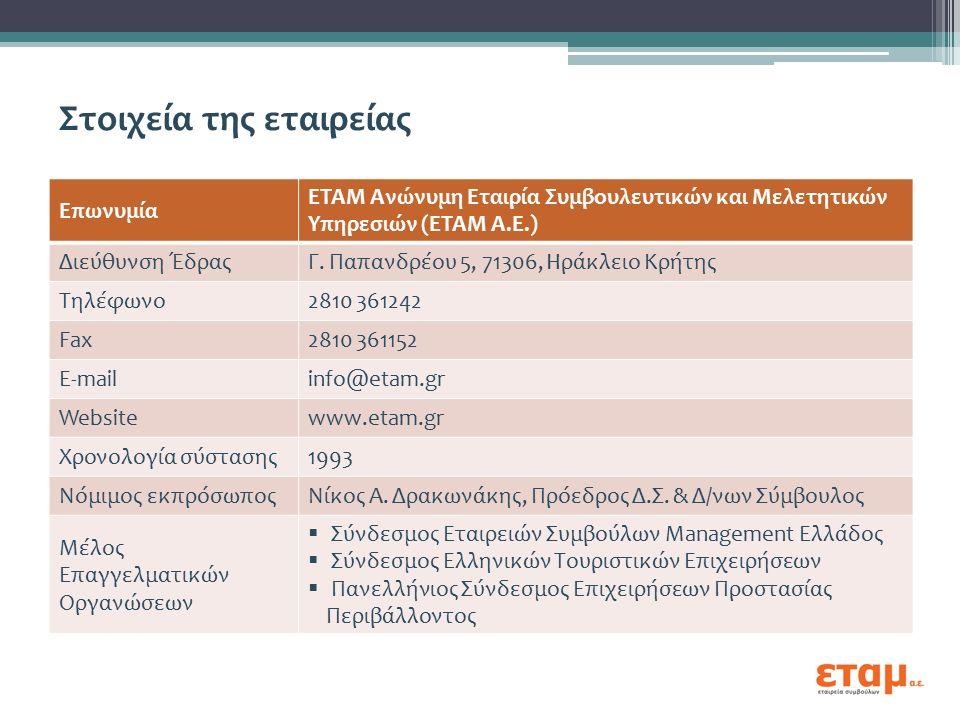 Στοιχεία της εταιρείας Επωνυμία ΕΤΑΜ Ανώνυμη Εταιρία Συμβουλευτικών και Μελετητικών Υπηρεσιών (ΕΤΑΜ Α.Ε.) Διεύθυνση ΈδραςΓ.