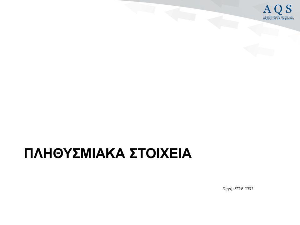 A Q S Advanced Quality Services Ltd. ΣΥΜΒΟΥΛΟΙ ΕΠΙΧΕΙΡΗΣΕΩΝ ΠΛΗΘΥΣΜΙΑΚΑ ΣΤΟΙΧΕΙΑ Πηγή: ΕΣΥΕ 2001