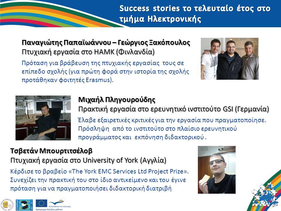 Παναγιώτης Παπαϊωάννου – Γεώργιος Ξακόπουλος Πτυχιακή εργασία στο HAΜΚ (Φινλανδία) Πρόταση για βράβευση της πτυχιακής εργασίας τους σε επίπεδο σχολής (για πρώτη φορά στην ιστορία της σχολής προτάθηκαν φοιτητές Erasmus).