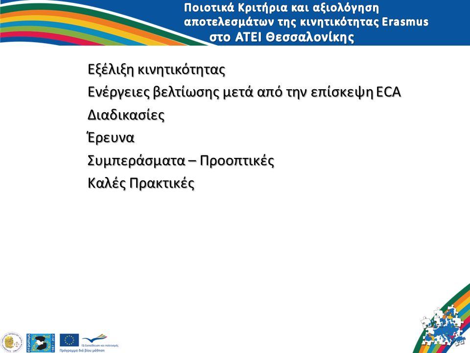Εξέλιξη κινητικότητας Ενέργειες βελτίωσης μετά από την επίσκεψη ECA ΔιαδικασίεςΈρευνα Συμπεράσματα – Προοπτικές Καλές Πρακτικές