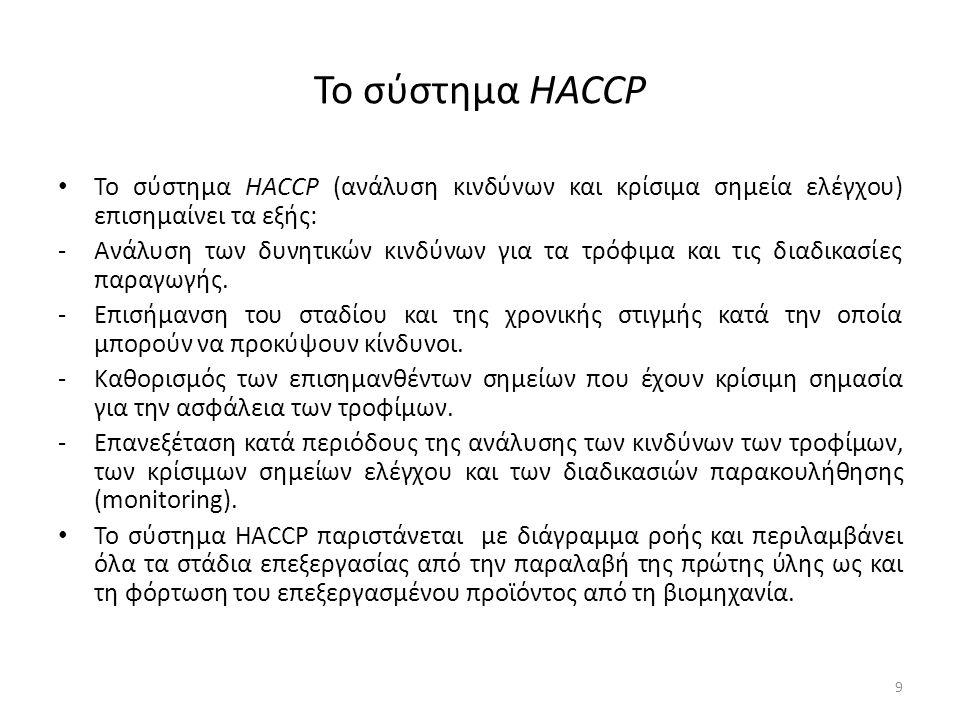 To σύστημα HACCP Το σύστημα HACCP (ανάλυση κινδύνων και κρίσιμα σημεία ελέγχου) επισημαίνει τα εξής: -Ανάλυση των δυνητικών κινδύνων για τα τρόφιμα και τις διαδικασίες παραγωγής.