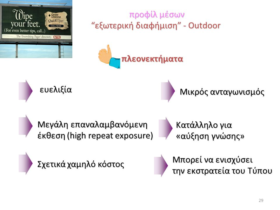 προφίλ μέσων εξωτερική διαφήμιση - Outdoor προφίλ μέσων εξωτερική διαφήμιση - Outdoor πλεονεκτήματα πλεονεκτήματα ευελιξία Μεγάλη επαναλαμβανόμενη έκθεση (high repeat exposure) Σχετικά χαμηλό κόστος Μικρός ανταγωνισμός Κατάλληλο για «αύξηση γνώσης» Μπορεί να ενισχύσει την εκστρατεία του Τύπου 29