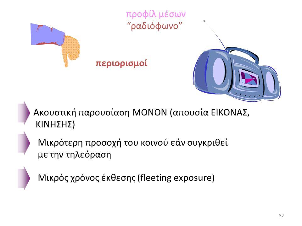 προφίλ μέσων ραδιόφωνο περιορισμοί Ακουστική παρουσίαση ΜΟΝΟΝ (απουσία ΕΙΚΟΝΑΣ, ΚΙΝΗΣΗΣ) Μικρότερη προσοχή του κοινού εάν συγκριθεί με την τηλεόραση Μικρός χρόνος έκθεσης (fleeting exposure) 32