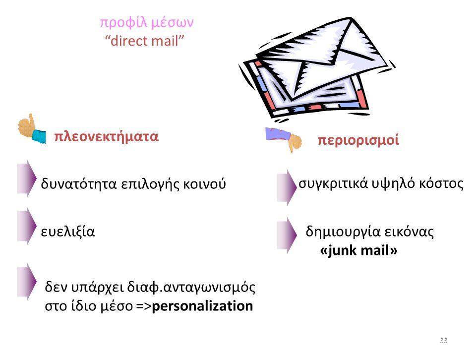 προφίλ μέσων direct mail πλεονεκτήματα δυνατότητα επιλογής κοινού ευελιξία δεν υπάρχει διαφ.ανταγωνισμός στο ίδιο μέσο =>personalization συγκριτικά υψηλό κόστος δημιουργία εικόνας «junk mail» περιορισμοί 33