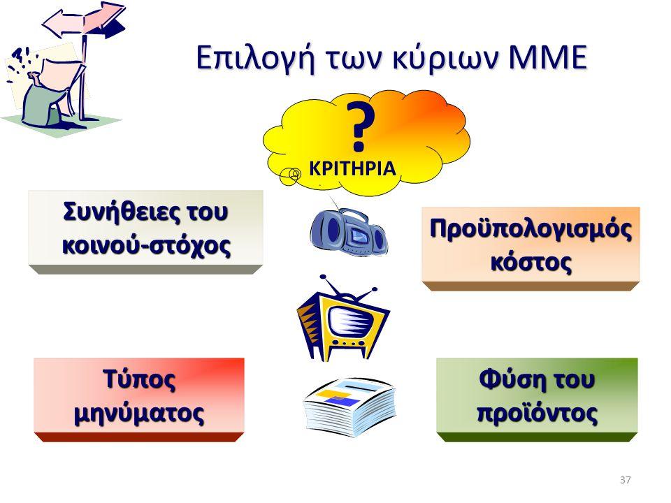Επιλογή των κύριων ΜΜΕ Συνήθειες του κοινού-στόχος Φύση του προϊόντοςΤύποςμηνύματος Προϋπολογισμόςκόστος .