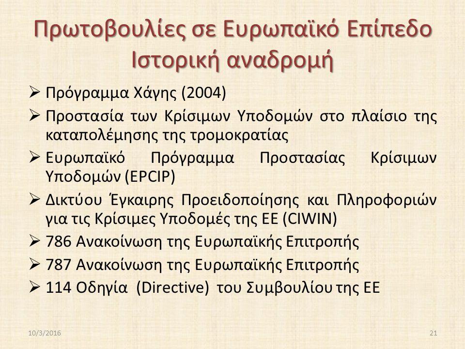 Πρωτοβουλίες σε Ευρωπαϊκό Επίπεδο Ιστορική αναδρομή  Πρόγραμμα Χάγης (2004)  Προστασία των Κρίσιμων Υποδομών στο πλαίσιο της καταπολέμησης της τρομοκρατίας  Ευρωπαϊκό Πρόγραμμα Προστασίας Κρίσιμων Υποδομών (EPCIP)  Δικτύου Έγκαιρης Προειδοποίησης και Πληροφοριών για τις Κρίσιμες Υποδομές της ΕΕ (CIWIN)  786 Ανακοίνωση της Ευρωπαϊκής Επιτροπής  787 Ανακοίνωση της Ευρωπαϊκής Επιτροπής  114 Οδηγία (Directive) του Συμβουλίου της ΕΕ 2110/3/2016