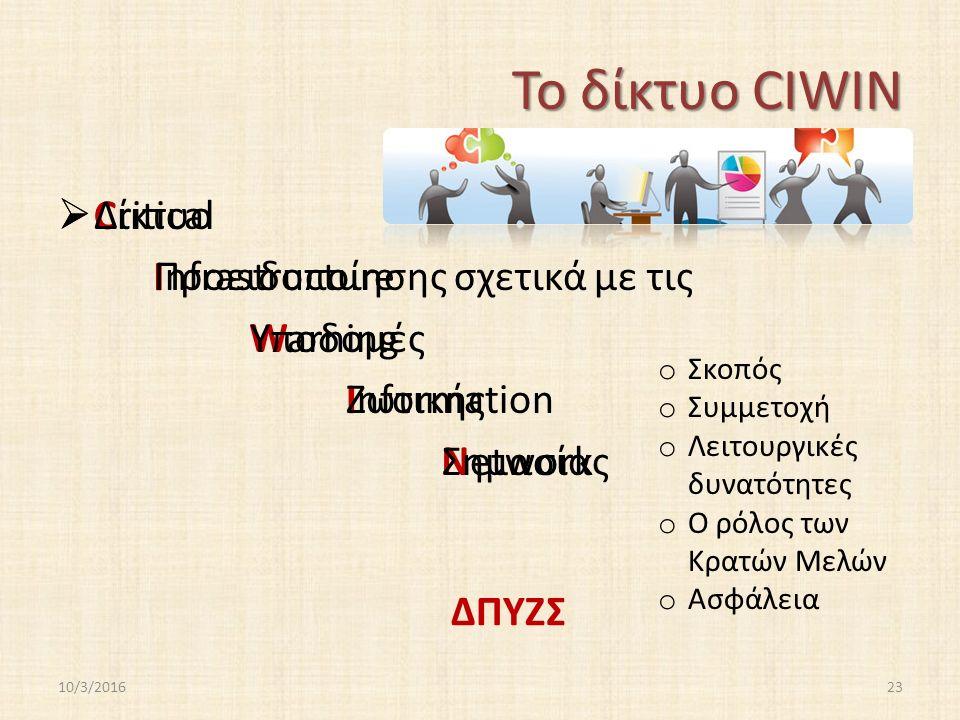 Το δίκτυο CIWIN  Critical Infrastructure Warning Information Network C I W I N ΔΠΥΖΣ  Δίκτυο Προειδοποίησης σχετικά με τις Υποδομές Ζωτικής Σημασίας o Σκοπός o Συμμετοχή o Λειτουργικές δυνατότητες o Ο ρόλος των Κρατών Μελών o Ασφάλεια 2310/3/2016
