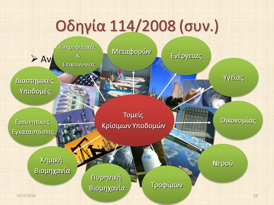 Οδηγία 114/2008 (συν.)  Αναγνωρισμένοι Τομείς Κρίσιμων Υποδομών: Πληροφορικής& Επικοινωνίας ΕπικοινωνίαςΠληροφορικής& Πυρηνική Βιομηχανία ΒιομηχανίαΠυρηνική ΕρευνητικέςΕγκαταστάσειςΕρευνητικέςΕγκαταστάσεις ΕνέργειαςΕνέργειας ΜεταφορώνΜεταφορών ΔιαστημικέςΥποδομέςΔιαστημικέςΥποδομές ΥγείαςΥγείας ΧημικήΒιομηχανίαΧημικήΒιομηχανία ΝερούΝερού ΟικονομίαςΟικονομίας Τομείς Κρίσιμων Υποδομών Τομείς ΤροφίμωνΤροφίμων 2610/3/2016