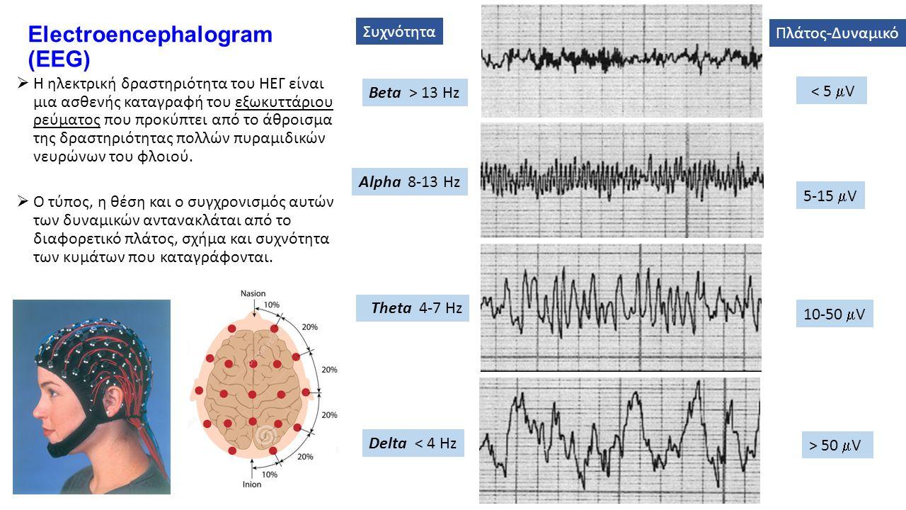Alpha 8-13 Hz Beta > 13 Hz Theta 4-7 Hz Delta < 4 Hz Συχνότητα Πλάτος-Δυναμικό < 5  V 5-15  V 10-50  V > 50  V Electroencephalogram (EEG)  Η ηλεκτρική δραστηριότητα του ΗΕΓ είναι μια ασθενής καταγραφή του εξωκυττάριου ρεύματος που προκύπτει από το άθροισμα της δραστηριότητας πολλών πυραμιδικών νευρώνων του φλοιού.