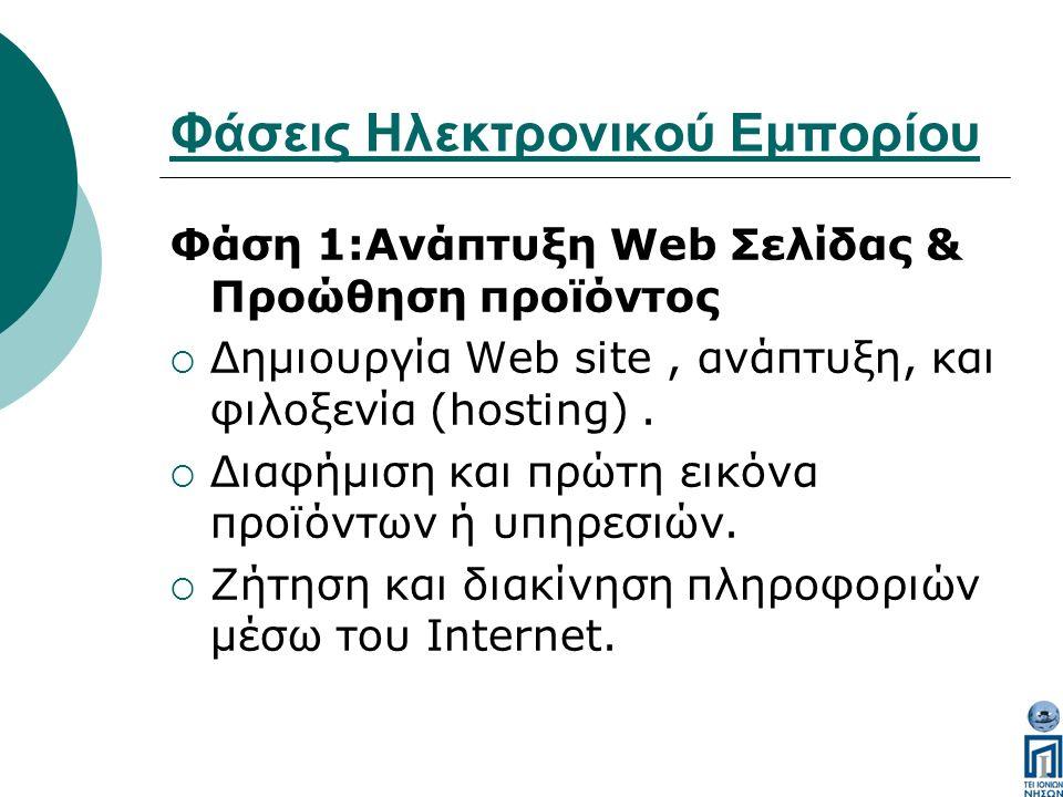 Φάσεις Ηλεκτρονικού Εμπορίου Φάση 1:Ανάπτυξη Web Σελίδας & Προώθηση προϊόντος  Δημιουργία Web site, ανάπτυξη, και φιλοξενία (hosting).