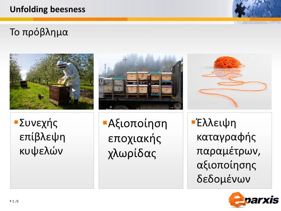  3 /9 Unfolding beesness  Συνεχής επίβλεψη κυψελών  Αξιοποίηση εποχιακής χλωρίδας  Έλλειψη καταγραφής παραμέτρων, αξιοποίησης δεδομένων Το πρόβλημ