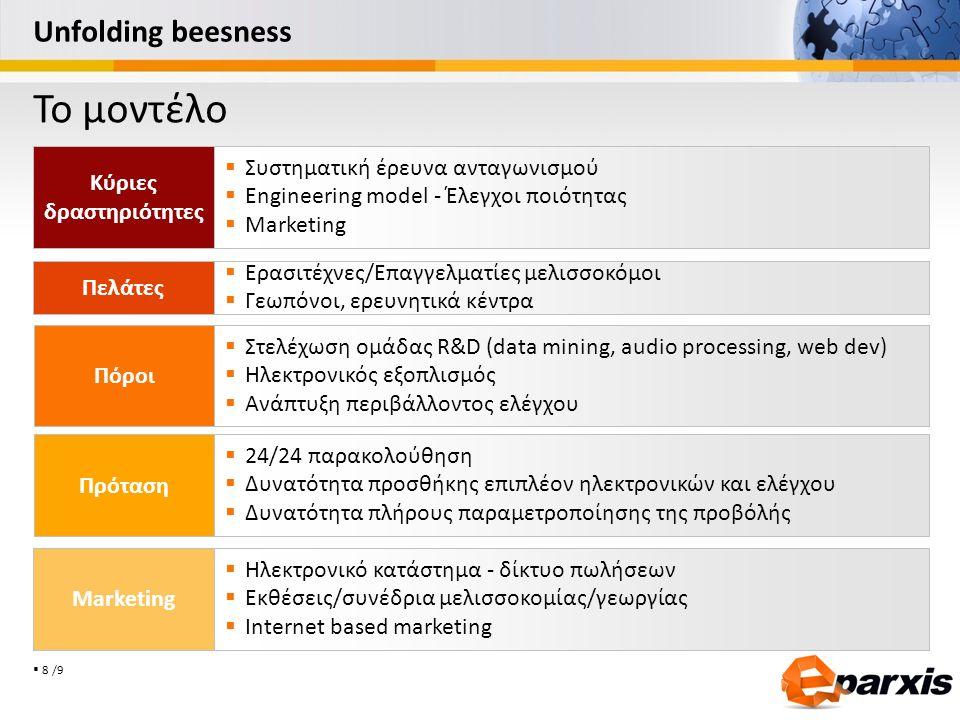 8 /9 Unfolding beesness Κύριες δραστηριότητες Πελάτες Πόροι Πρόταση  Συστηματική έρευνα ανταγωνισμού  Engineering model - Έλεγχοι ποιότητας  Marketing  Ερασιτέχνες/Επαγγελματίες μελισσοκόμοι  Γεωπόνοι, ερευνητικά κέντρα  Στελέχωση ομάδας R&D (data mining, audio processing, web dev)  Ηλεκτρονικός εξοπλισμός  Ανάπτυξη περιβάλλοντος ελέγχου  24/24 παρακολούθηση  Δυνατότητα προσθήκης επιπλέον ηλεκτρονικών και ελέγχου  Δυνατότητα πλήρους παραμετροποίησης της προβόλής Το μοντέλο Marketing  Ηλεκτρονικό κατάστημα - δίκτυο πωλήσεων  Εκθέσεις/συνέδρια μελισσοκομίας/γεωργίας  Ιnternet based marketing