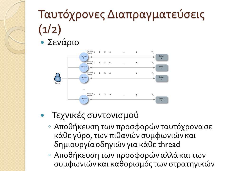 Ταυτόχρονες Διαπραγματεύσεις (1/2) Σενάριο Τεχνικές συντονισμού ◦ Αποθήκευση των προσφορών ταυτόχρονα σε κάθε γύρο, των πιθανών συμφωνιών και δημιουργία οδηγιών για κάθε thread ◦ Αποθήκευση των προσφορών αλλά και των συμφωνιών και καθορισμός των στρατηγικών