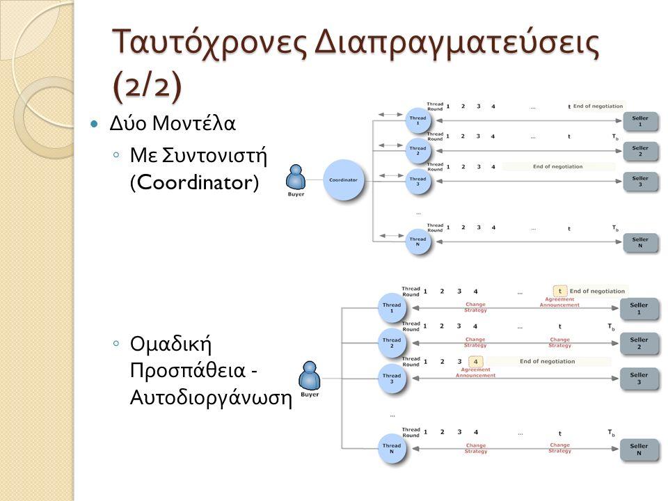 Ταυτόχρονες Διαπραγματεύσεις (2/2) Δύο Μοντέλα ◦ Με Συντονιστή (Coordinator) ◦ Ομαδική Προσπάθεια - Αυτοδιοργάνωση