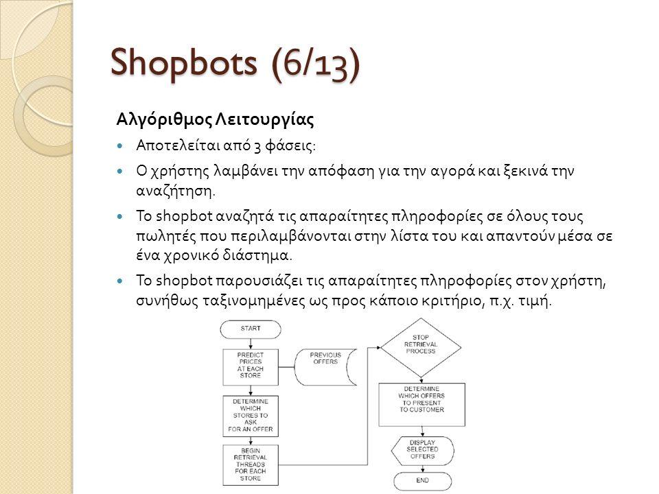 Shopbots (6/1 3 ) Αλγόριθμος Λειτουργίας Αποτελείται από 3 φάσεις : Ο χρήστης λαμβάνει την απόφαση για την αγορά και ξεκινά την αναζήτηση. Το shopbot