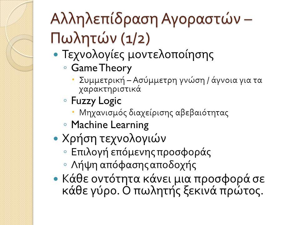 Αλληλεπίδραση Αγοραστών – Πωλητών (1/2) Τεχνολογίες μοντελοποίησης ◦ Game Theory  Συμμετρική – Ασύμμετρη γνώση / άγνοια για τα χαρακτηριστικά ◦ Fuzzy Logic  Μηχανισμός διαχείρισης αβεβαιότητας ◦ Machine Learning Χρήση τεχνολογιών ◦ Επιλογή επόμενης προσφοράς ◦ Λήψη απόφασης αποδοχής Κάθε οντότητα κάνει μια προσφορά σε κάθε γύρο.