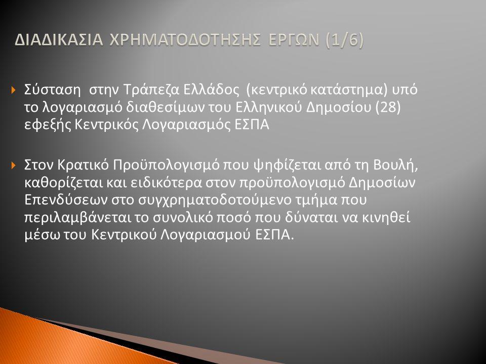 ΔΙΑΔΙΚΑΣΙΑ ΧΡΗΜΑΤΟΔΟΤΗΣΗΣ ΕΡΓΩΝ (1/6)  Σύσταση στην Τράπεζα Ελλάδος (κεντρικό κατάστημα) υπό το λογαριασμό διαθεσίμων του Ελληνικού Δημοσίου (28) εφε
