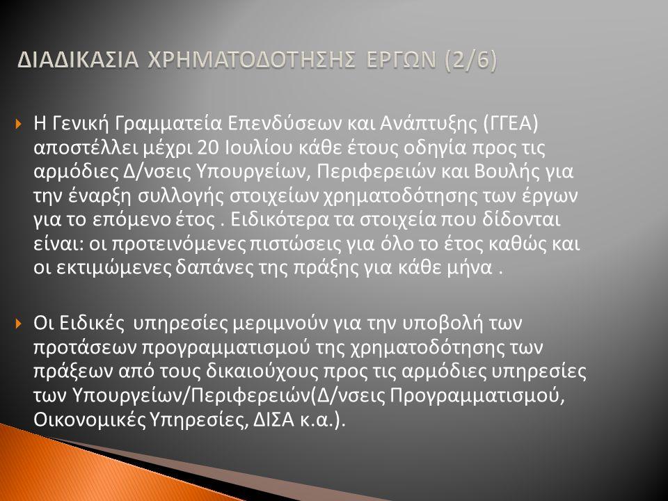 ΔΙΑΔΙΚΑΣΙΑ ΧΡΗΜΑΤΟΔΟΤΗΣΗΣ ΕΡΓΩΝ (2/6)  Η Γενική Γραμματεία Επενδύσεων και Ανάπτυξης (ΓΓΕΑ) αποστέλλει μέχρι 20 Ιουλίου κάθε έτους οδηγία προς τις αρμ