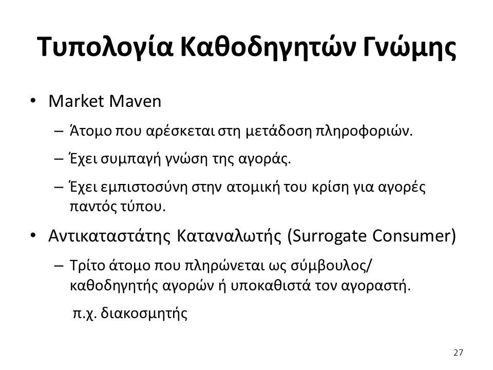 27 Market Maven – Άτομο που αρέσκεται στη μετάδοση πληροφοριών.