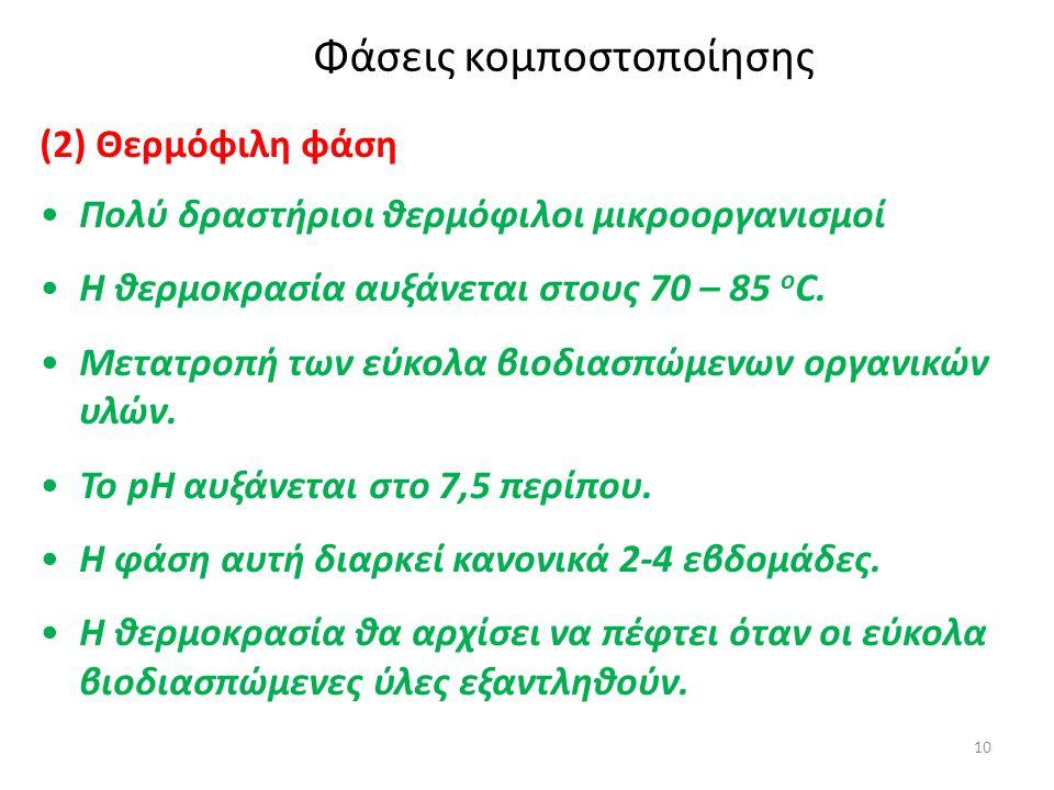 10 Φάσεις κομποστοποίησης (2) Θερμόφιλη φάση Πολύ δραστήριοι θερμόφιλοι μικροοργανισμοί Η θερμοκρασία αυξάνεται στους 70 – 85 o C. Μετατροπή των εύκολ