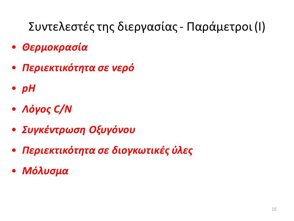 16 Συντελεστές της διεργασίας - Παράμετροι (Ι) Θερμοκρασία Περιεκτικότητα σε νερό pH Λόγος C/N Συγκέντρωση Οξυγόνου Περιεκτικότητα σε διογκωτικές ύλες